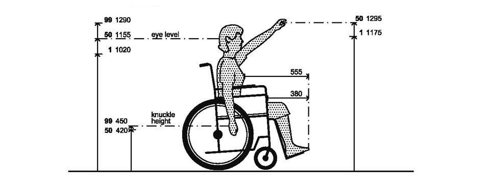 Muebles adaptados para personas con movilidad reducida for Medidas reposapies para oficina